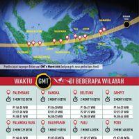 Perangko Gerhana Matahari Total (GMT) PT POS Indonesia